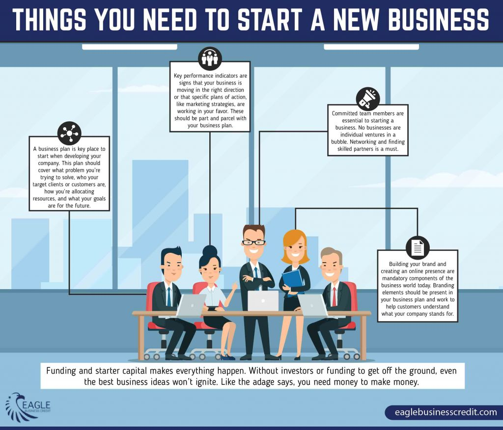 things you need to start a business right now