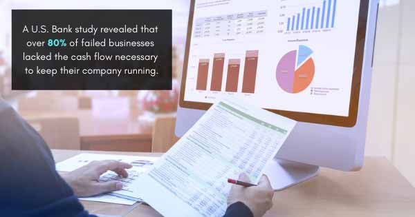 business invoice factoring